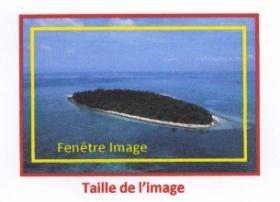 Http pagesperso for Fenetre vocabulaire technique